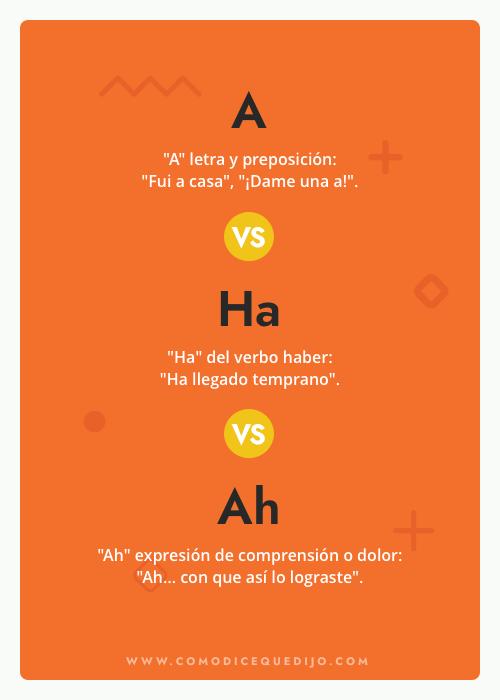 A, Ha o Ah - ¿Cómo se escribe?