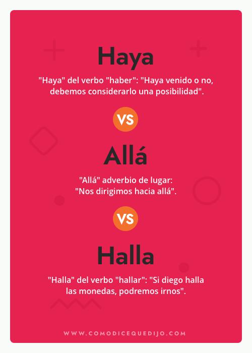 Haya, Allá o Halla - ¿Cómo se escribe?