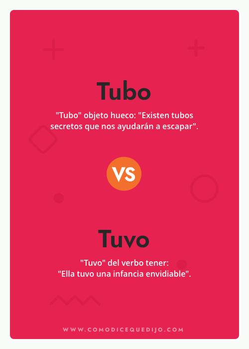Tubo o Tuvo - ¿Cómo se escribe?