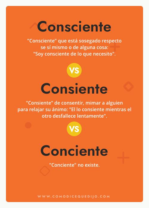 Consciente, Consiente o Conciente - Cómo se escribe