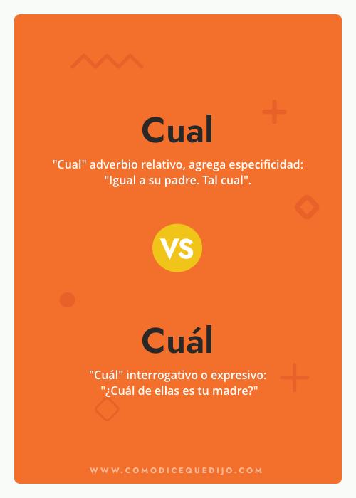 Cual con tilde o Cual sin tilde - Cómo se escribe