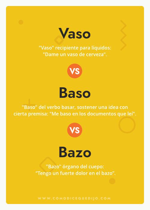 Vaso, Baso o Bazo - Cómo se escribe