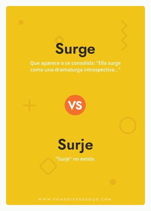 Surge o Surje - ¿Cómo se escribe?