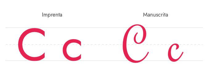 Letra C Imprenta y Manuscrita - Mayúscula y Minúscula