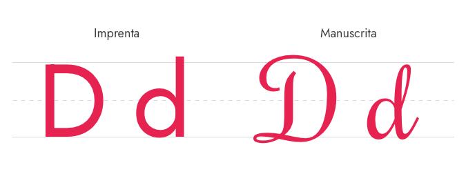 Letra D Imprenta y Manuscrita - Mayúscula y Minúscula