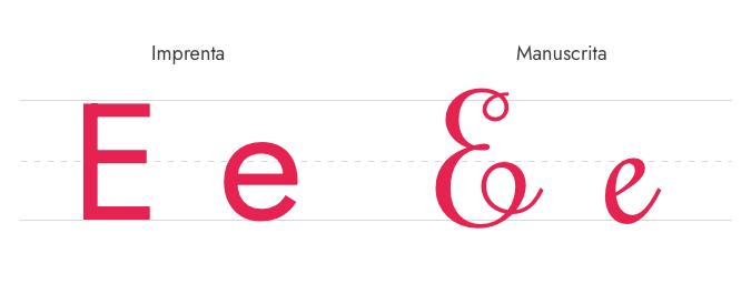 Letra E Imprenta y Manuscrita - Mayúscula y Minúscula