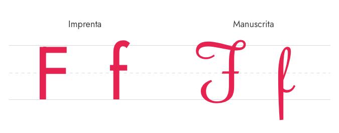 Letra F Imprenta y Manuscrita - Mayúscula y Minúscula