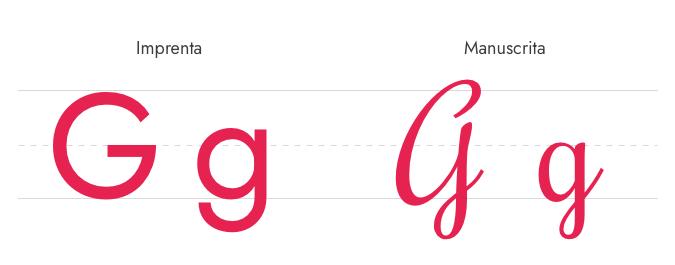 Letra G Imprenta y Manuscrita - Mayúscula y Minúscula