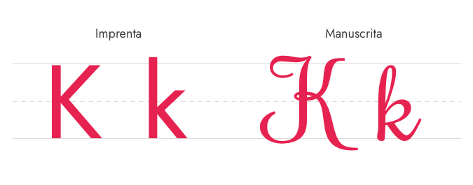 Letra K Imprenta y Manuscrita - Mayúscula y Minúscula