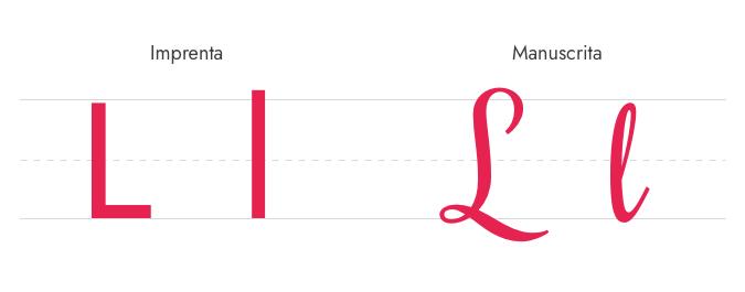 Letra L Imprenta y Manuscrita - Mayúscula y Minúscula