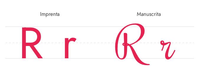 Letra R Imprenta y Manuscrita - Mayúscula y Minúscula