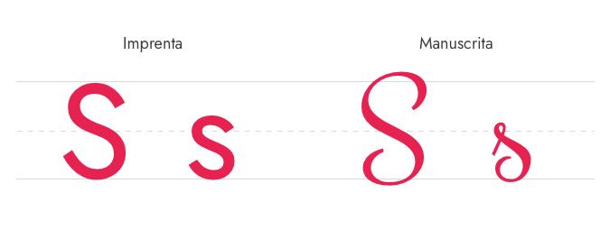 Letra S Imprenta y Manuscrita - Mayúscula y Minúscula
