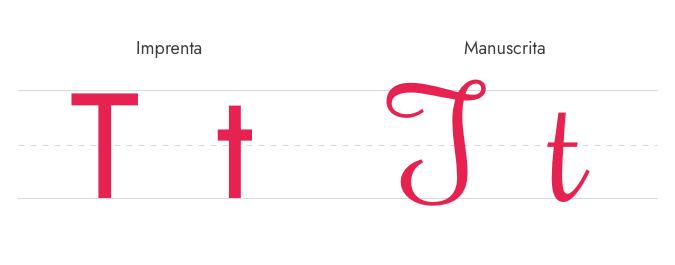 Letra T Imprenta y Manuscrita - Mayúscula y Minúscula