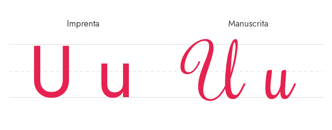 Letra U Imprenta y Manuscrita - Mayúscula y Minúscula