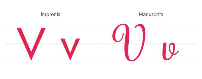 Letra V Imprenta y Manuscrita - Mayúscula y Minúscula