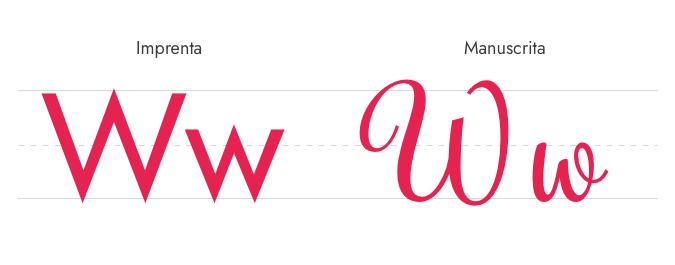 Letra W Imprenta y Manuscrita - Mayúscula y Minúscula