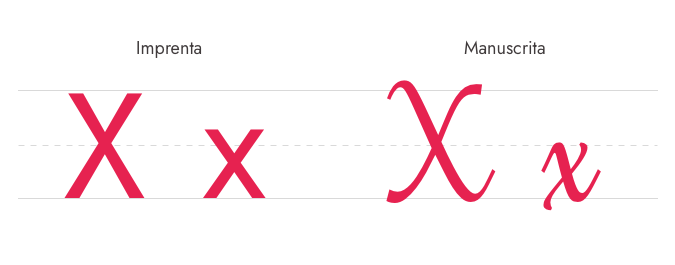 Letra X Imprenta y Manuscrita - Mayúscula y Minúscula