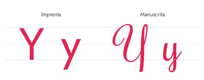 Letra Y Imprenta y Manuscrita - Mayúscula y Minúscula