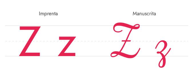 Letra Z Imprenta y Manuscrita - Mayúscula y Minúscula